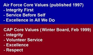 Civil Air Patrol Core Values differ from US Air Force Core Values